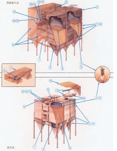 PPC气箱脉冲袋式除尘器结构简图