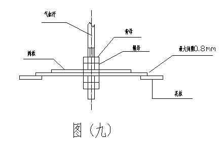 当前位置: 钰泰首页 行业资料 - 除尘器资料  (2)调整提升阀部分,电磁图片